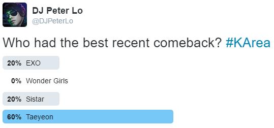 intro poll
